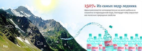 Горная вода из самых недр ледника