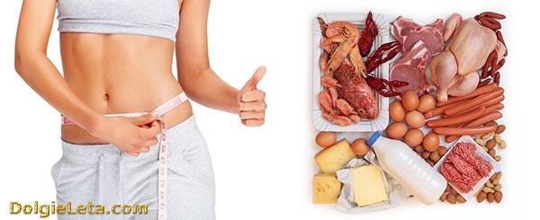 Диета для похудения - список белковых продуктов.