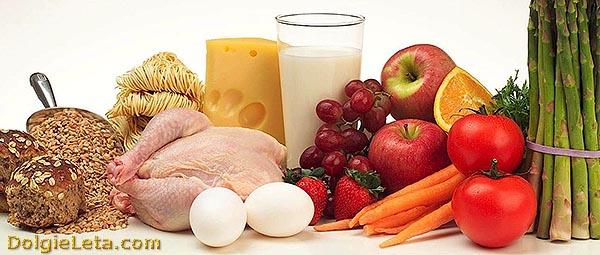Список белковых продуктов для похудения, диеты.