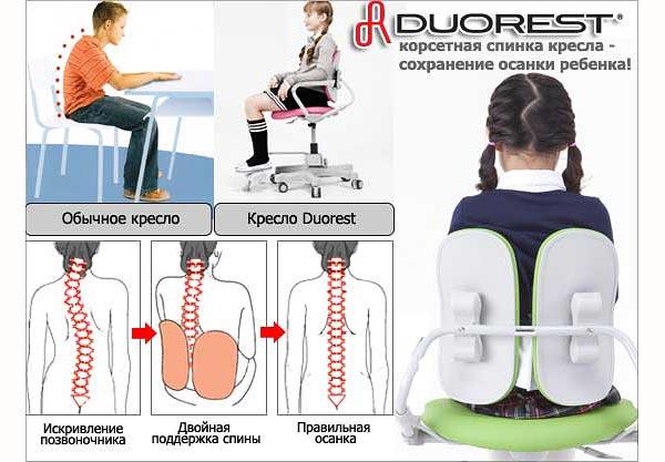 Детское ортопедическое кресло для школьников и подростков для компьютера компании Duorest Kids.