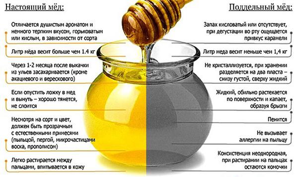 Признаки настоящего меда